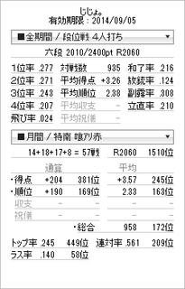 tenhou_prof_20140809.png