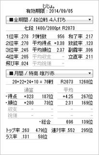 tenhou_prof_20140811_02.png