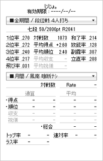 tenhou_prof_20141116.png